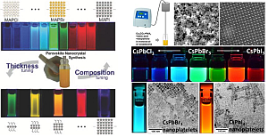 Two new articles on perovskite nanocrystals published in Advanced Materials and Angewandte Chemie