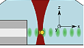 Recent APL Photonics on Pushing nanoparticles with light highlighted